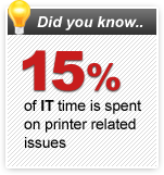 15% of IT time is spent on printer related issues